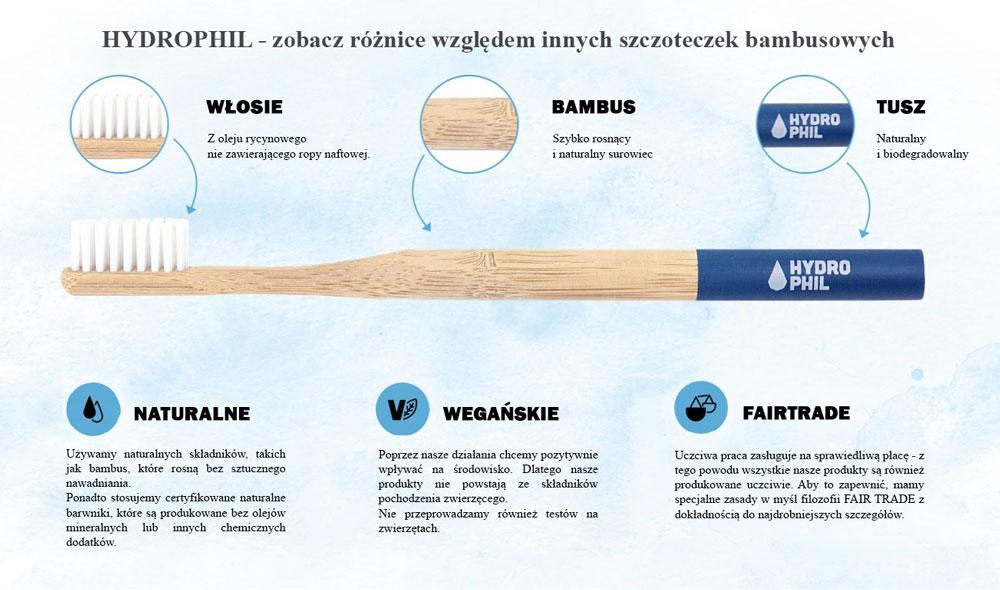 Hydrophil---grafika.jpg